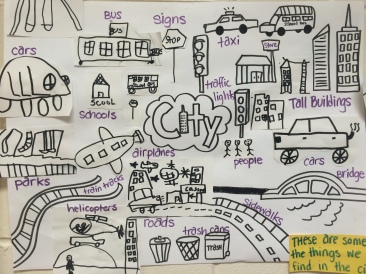 2nd Grade Sketches into Collage Reference Brainstorm Poster