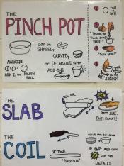 coil pottery 4th 5th grade art invention lab. Black Bedroom Furniture Sets. Home Design Ideas