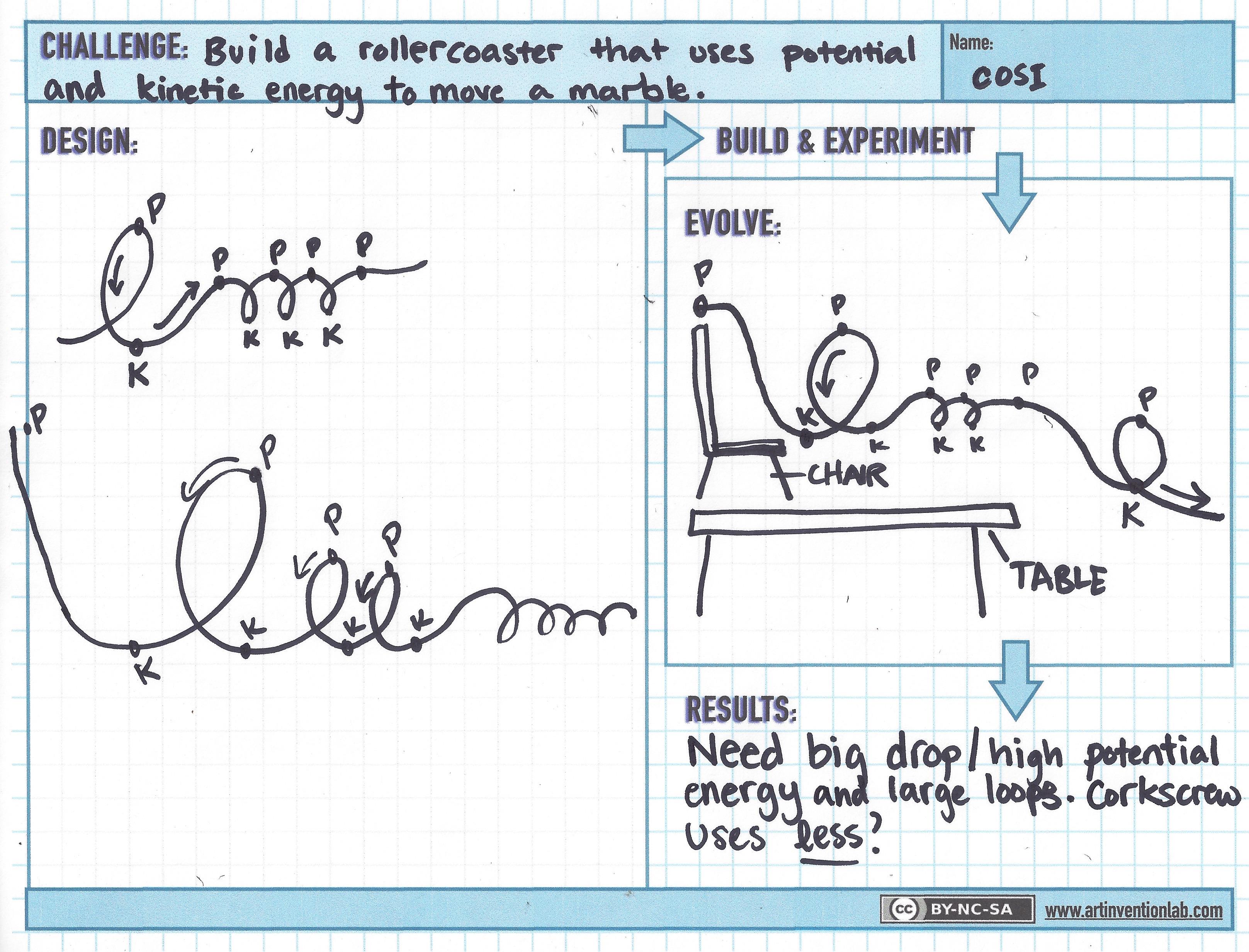 Roller Coaster Lab Worksheet Topsimages